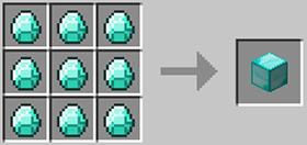 鉱石ブロックのレシピ