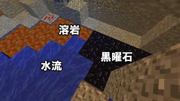 溶岩と水流と黒曜石