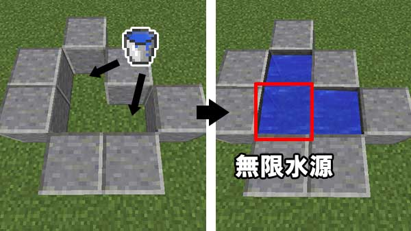L字型の無限水源