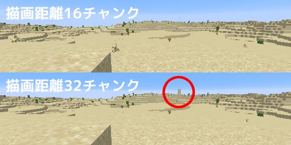 描画距離による見え方の違い