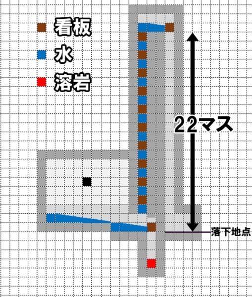 ゾンビトラップの設計図