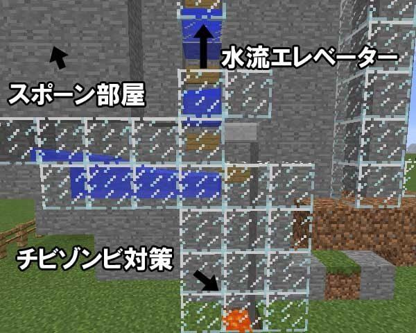 水路からエレベーターへの接続部分