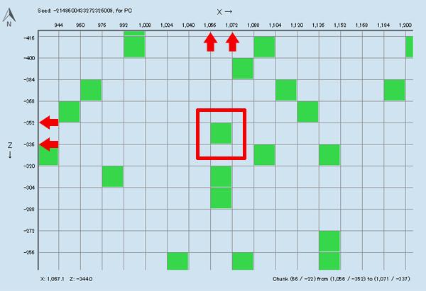 スライムファインダーに表示されている座標