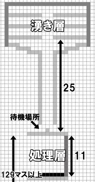水流式天空トラップタワーの設計図