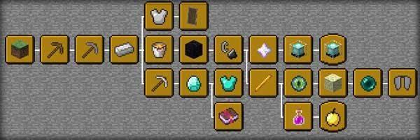 Minecraft内の全進捗