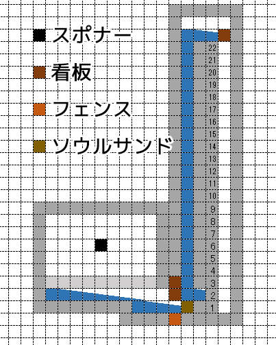 スケルトントラップの設計図
