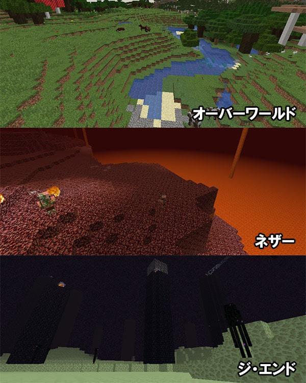 マイクラの3つの世界