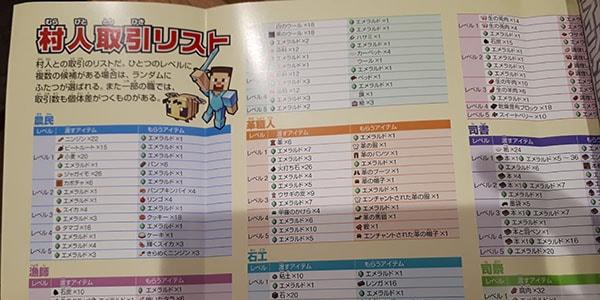 村人の取引リスト